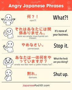 😡😤 Angry Phrases in Japanese!Want more? Try JapanesePod101 for free: https://www.japanesepod101.com/?src=tumblr_angry_030618 English Picture Dictionary, Hebrew Words, Hebrew Bible, Learn English, English Study, English Language Learning, Teaching English, Speak Arabic, Arabic Phrases