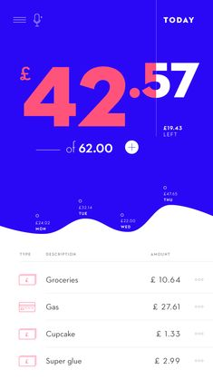Dribbble - spendr-full.png by Andrej Mlinarević