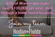 Home based businesses statistic for women