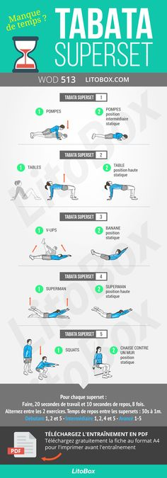 Tabata superset avec exercices dynamiques et statiques. Circuit Training, Training Programs, Workout Programs, Kickboxing, Hiit Tabata, Exercices Swiss Ball, Types Of Cardio, What Is Hiit, Workout Plans