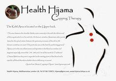 The Hijama Kahil Points - Hijama Cupping London Hijama Cupping, Cupping Therapy, Acupuncture, Medicine, London, Clinic, Female, Google, Islamic