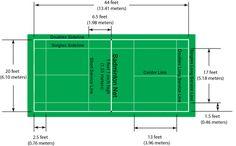 Badminton Rules - Badminton Court Dimensions