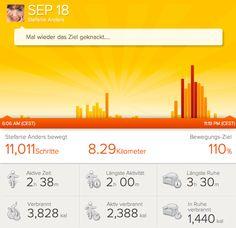 Mehr als 10.000 Schritte pro Tag sind echt hart - umso mehr freut man sich, wenn's klappt