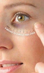 Effective Home Remedies For Dark Eye Circles | Online bee