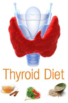 Thyroid Diet - What Foods To Eat And Avoid For Hypothyroidism & Hyperthyroidism