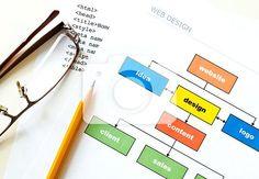 Web Design Stock Photo on Shutterstock