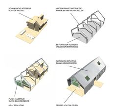 LOFTHOME | home bouwt woningen op basis van boerenschuren met een modern uiterlijk