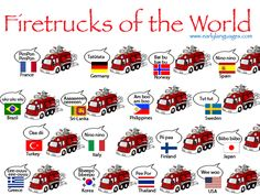 How do firetrucks sound in your language?