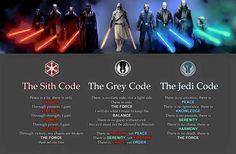 Dropbox The Grey Jedi Code.jpg - Star Wars Vader - Ideas of Star Wars Vader - Dropbox The Grey Jedi Code. Star Wars Comics, Simbolos Star Wars, Star Wars Saga, Nave Star Wars, Star Wars Meme, Star Wars Facts, Star Wars Trivia, Starwars, Peace Is A Lie