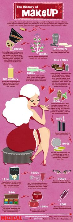 Looks like women as far back as 4000BC had the same type of outlook on beauty and expression when it came to beauty. Ancient Egyptian women kohl to blacken their upper and lower lids, and in the 1600's, women unknowingly powered their faces arsenic powder to matte those pesky oily areas on their face.  While today's info graphic stops at 2002, it is interesting to see how makeup was first utilized. Women went through amazing lengths to try and accentuate their conceptions of beauty.