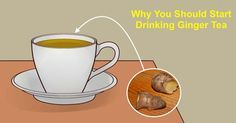 How To Make & Why It's Important To Start your Day With Ginger Tea