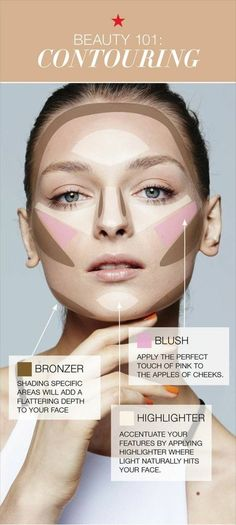 tuto contouring visage facile, leçon de maquillage