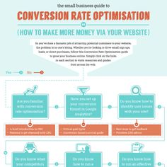 A handy flowchart to help turn website visitors into paying customers