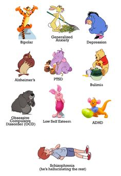 Winnie The Pooh Character Quotes. Winne The Pooh, Winnie The Pooh Quotes, Disney Winnie The Pooh, Eeyore Quotes, Disney Facts, Disney Quotes, Winnie The Pooh Disorders, Winnie The Pooh Personality, Psychology Humor