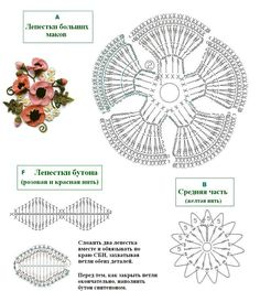 Share Knit and Crochet  Free  Knit and Crochet Pattern It's not just craft, It's a love affair