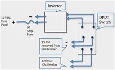 EGP3000W 3 phase pure sine wave inverter Power baseboard
