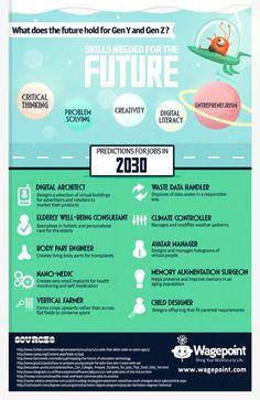 Jobs gestern, heute, morgen: womit die Generation Z mal ihr Geld verdienen wird (Infografik)