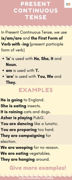 Present Continuous Tense Rules English Grammar Tenses, English Worksheets For Kids, Learn English Grammar, English Language Learning, Learn English Words, English Lessons, English Vocabulary, Tenses Rules, Tenses Grammar