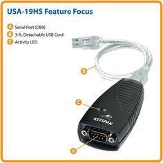 Tripp Lite presenta el adaptador serial a USB Keyspan USA-19HS