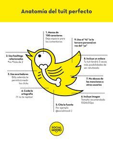 infografia_tuitperfecto http://www.40defiebre.com/la-anatomia-del-tuit-perfecto/