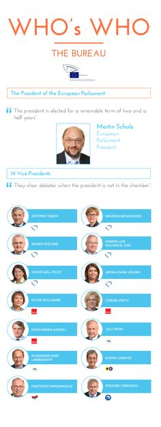 Who's Who in the European Parliament 2014