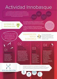 Innobasque 2012-2013 |  3 procesos | #albertobokos