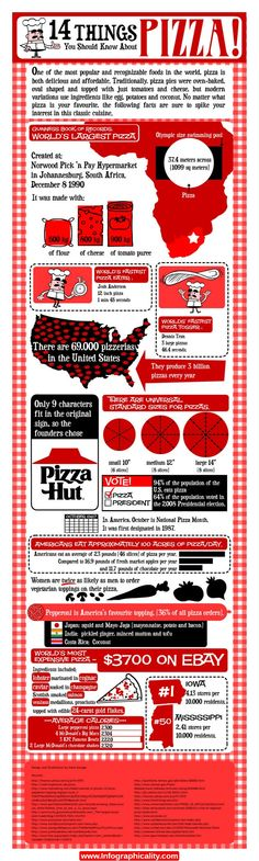 Good information you may want to know about pizza. Check out Torino's Pizza Oviedo for the best New York Style hand tossed Pizza today. Pizza Infographic - http://infographicality.com/pizza-infographic/