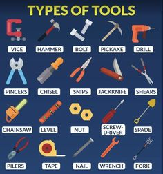 Types of Tools English Vocabulary Words, Learn English Words, Grammar And Vocabulary, English Idioms, English Phrases, English Study, English Lessons, English Grammar, Advanced English Vocabulary