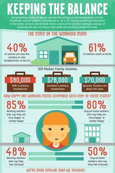 mama-doc-medicine-work-life-balance-infographic-1-638.jpg?cb=1394024401