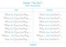 Verb To Do - Wh questions #verb #todo #english #esl #learn #lingokids #whquestions #conjugation