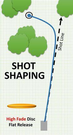 Turn - Shot Shaping Graphic