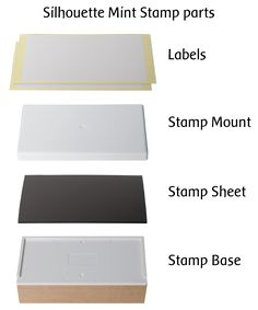 Silhouette Mint Stamp Parts explained