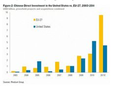 Chinese FDI in the United States: Q4 2011 Update  by Thilo Hanemann | April 4, 2012