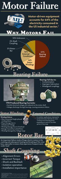 Reverse Motor Wiring Diagram Hand Off Auto Start Motor Wiring Diagram