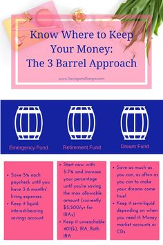 How To Save For A Wedding Best Of Savings And Sangria Pinterest Saving Money