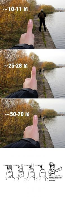 Как определить расстояние до объекта