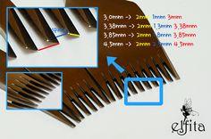 3.0mm Chisel Set | ELFITA