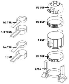 Exclusive Star Wars R2-D2 Measuring Cup Set | ThinkGeek