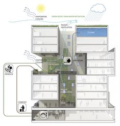 California Aims for Net-Zero Energy for Housing by 2020,60 Richmond Housing Cooperative Courtesy of Teeple Architects