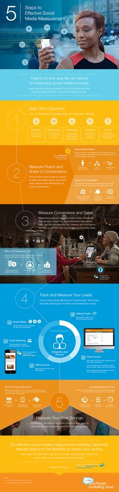 How to Effectively Measure Your Social Media Marketing Efforts #Infographic - how to track your social media return-on-investment (ROI) info...