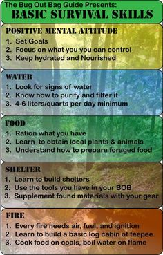 5 Basic #Survival Skills EVERYONE Should Know