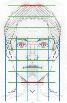 Half-Face Drawing | Twenty-First Century Art and Design hoofd