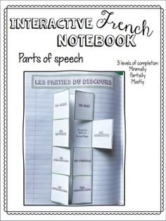 A Parts of Speech Foldable is a fun activity to teacher French grammar and a useful reference tool for students' interactive notebooks.