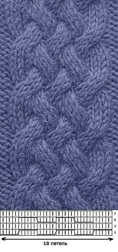 Knitting Knitting (notitle), Check more at www. Cable Knitting Patterns, Knitting Stiches, Knitting Charts, Lace Knitting, Knitting Designs, Crochet Stitches, Crochet Patterns, Knitting For Charity, Knitted Headband