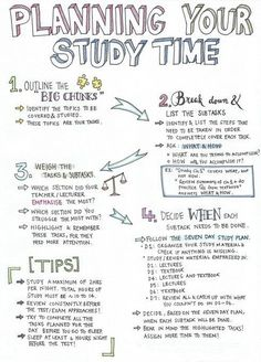 Planning your study time. college study tips, exam study tips, college freshman Study Tips For High School, Life Hacks For School, School Tips, College Study Tips, Tips On Studying, Motivation For Studying, Exam Motivation, High School Hacks, College Notes