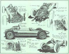 Historische Formel Vau Europa: Formel Vau-Hersteller unter der Lupe