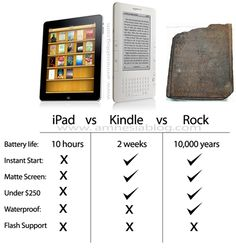 What can a rock do that the iPad can't?