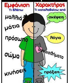 Creative Writing For Kids, Kids Writing, Creative Kids, September Song, Learn Greek, Greek Language, Behaviour Management, Speech Therapy Activities, Social Stories