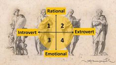 Every single person is one of these four. Which are you?