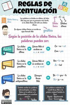 Spanish Basics: How to Describe a Person's Face – Learn Spanish Spanish Basics, Ap Spanish, Spanish Grammar, Spanish Vocabulary, Spanish Words, Spanish Language Learning, Spanish Teacher, Spanish Classroom, Spanish Lessons
